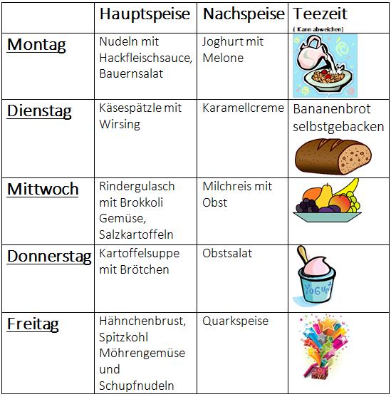 Beispiel Essensplan